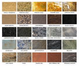granite color names granite color names voqalmedia