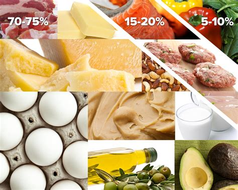 keto diet ketogenic diet your complete meal plan and supplement guide