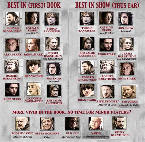 of thrones character map of thrones three hours in the experience
