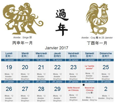 Calendrier Chinois Naissance 2012 Calendrier Chinois 2016 Calendar Template 2016