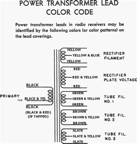 rma resistor color code tubesound 187 rtma color codes