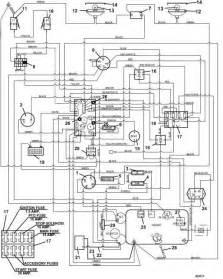L260 Kubota Wiring Diagram Kubota Rtv 900 Electrical Wiring Diagram Get Free Image