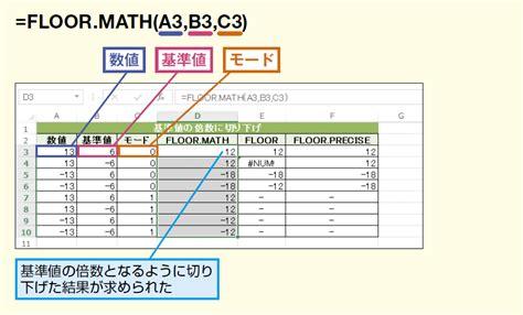 floor math関数で数値を基準値の倍数に切り下げる excel関数 できるネット