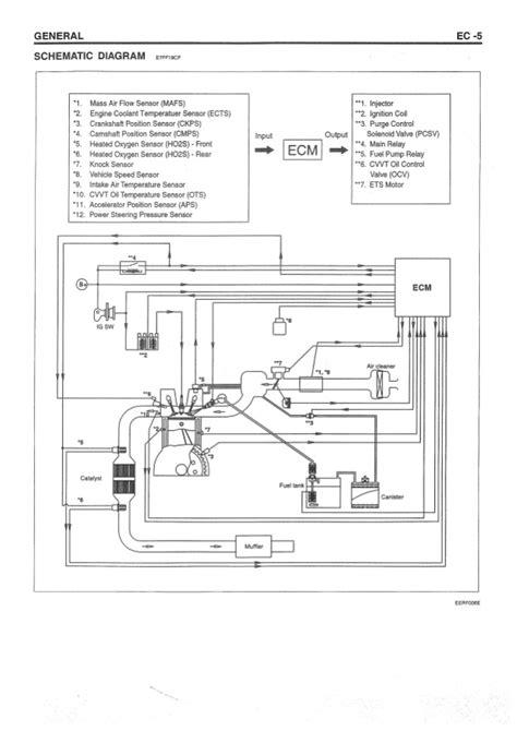 wiring diagram 2005 hyundai accent fuel wiring