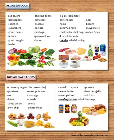 what fruits and vegetables can dogs eat is the 12 day grapefruit diet plan right for you diet plan 101