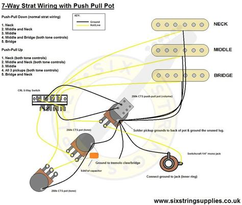joint task wiring diagram task free