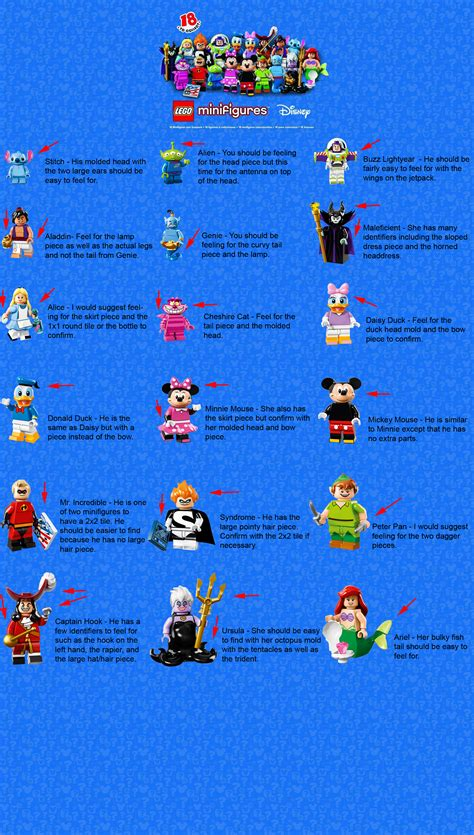 Lego Minifigures Disney Series Misp the lego disney collectible minifigures 71012 starting to show up in retail stores and i