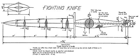 House Schematics by Fairbairn Sykes Fighting Knife Wikipedia