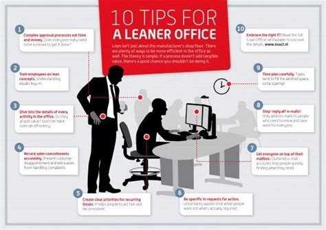 Lean Office by 130228 Exact Infographic Lean Office Lowres Lean