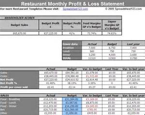 Restaurant Monthly Profit And Loss Statement Template For Excel by Restaurant Monthly Profit And Loss Statement Template For