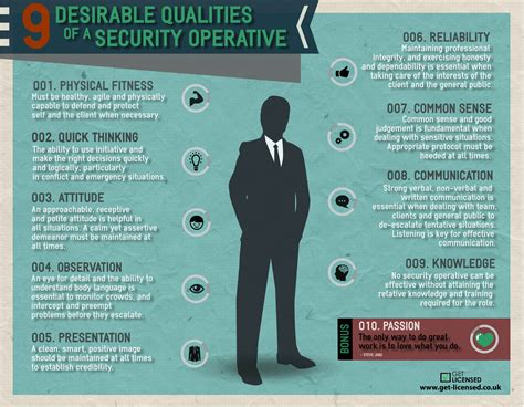 security guard attitude the top 9 essential qualities of a security operative