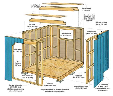 garden tool shed woodsmith plans