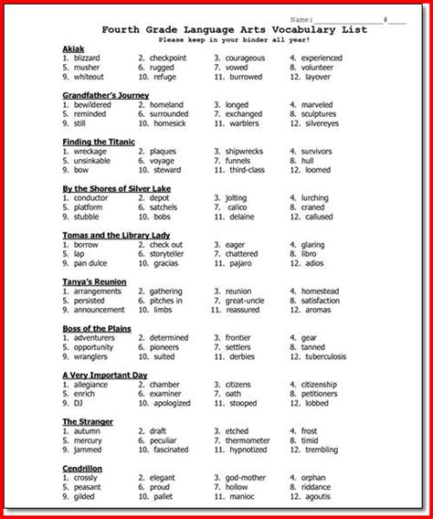 4th Grade Vocabulary Worksheets by 4th Grade 187 4th Grade Vocabulary Words Worksheets