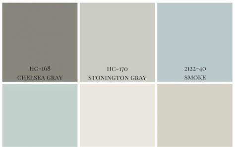 most popular sherwin williams paint colors sherwin williams predicts these will be the most popular