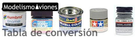 humbrol tabla de colores y equivalencias tabla de equivalencia humbrol gunze revell tamiya testors