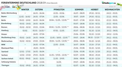 Ferien 2018 Sterreich Ferien Deutschland 2018 220 Bersicht Aller Bundesl 228 Nder