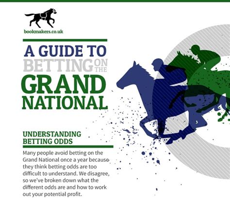 best odds betting best betting odds for the grand national how to find them