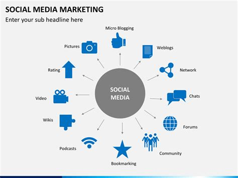 Social Media Marketing Powerpoint Template Sketchbubble Social Media Marketing Ppt Template Free Effects