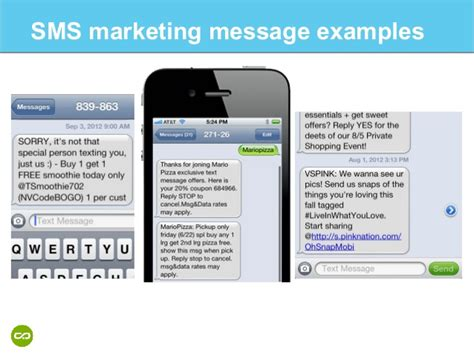 Everything You Ever Wanted To Know About Sms Marketing Webinar Slide Sms Templates For Marketing
