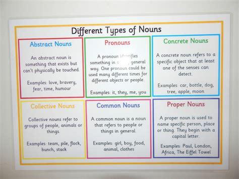 types of types of nouns a4 laminated poster ks2 ks3 literacy