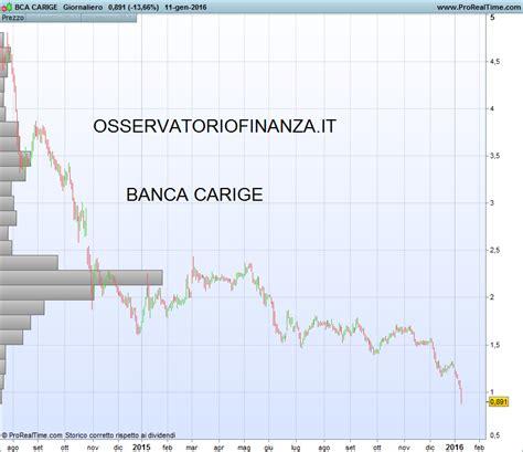 prezzo azioni banca carige banca carige sta fallendo osservatoriofinanza it
