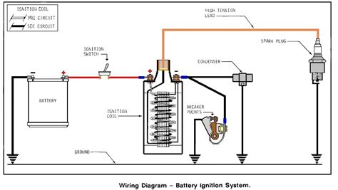coil distributor wiring diagram ignition coil wiring
