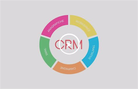 software gestione web software gestionale crm software gestione clienti