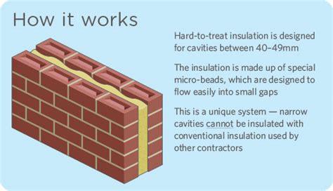 Cavity Wall Insulation Types Uk - can you insulate narrow cavity walls go greena