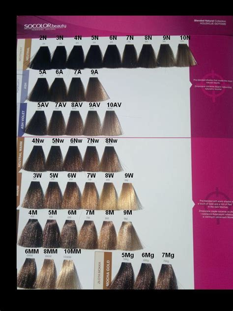 matrix socolor beauty matrix socolor beauty farba 90 ml fantoma nails beauty