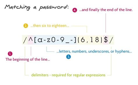 password pattern matching 8 regular expressions you should know