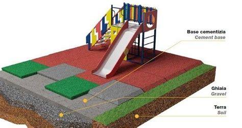 tappeti antitrauma per bambini tappeti bambini gomma scheda prodotto tappeto puzzle