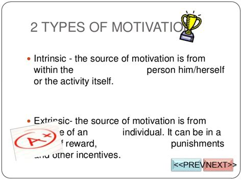 meaning and types of motivation