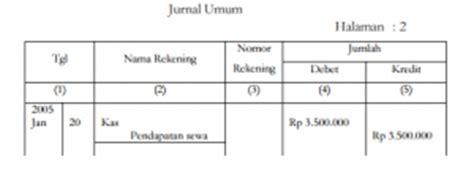 cara membuat jurnal umum dan jurnal penyesuaian contoh jurnal umum dengan syarat dzień ojca