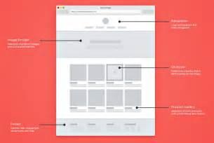 website layout design basics web design basics architecture layout and purpose