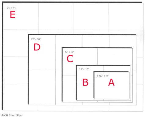 C Drawing Size by Architectural Sheet Sizes Pictures To Pin On