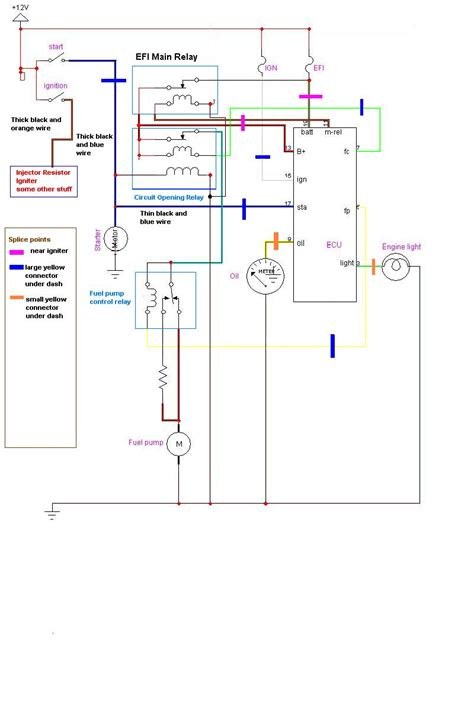 7mgte wiring harness diagram 28 wiring diagram images