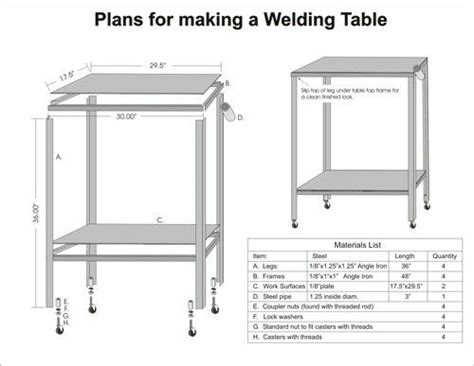 Pinterest The World S Catalog Of Ideas Welding Table Plans