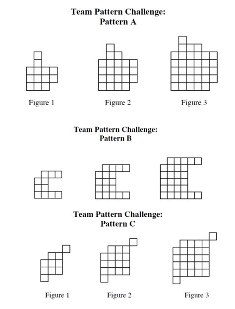 energy pattern factor formula quadratic patterns grade 11 everything maths grade
