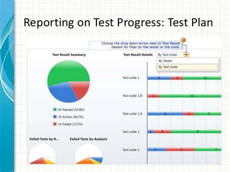 test progress report template test management with mtm 2013