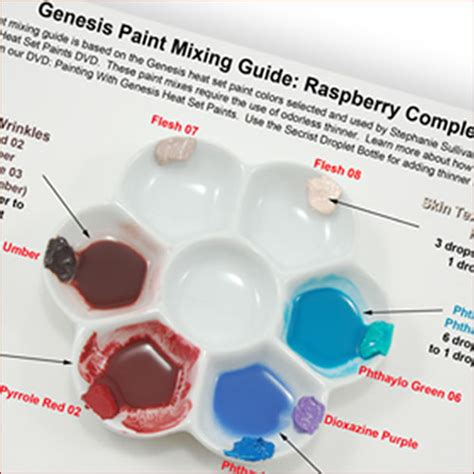premiere reborning doll kits sculpting supplies ptg genesis paint mix chart raspberry