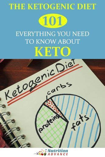 ketogenic instant pot the ultimate guide with 101 easy recipes for fast healthy meals allyson c naquin cookbook volume 13 books best 25 keto diet foods ideas on keto food
