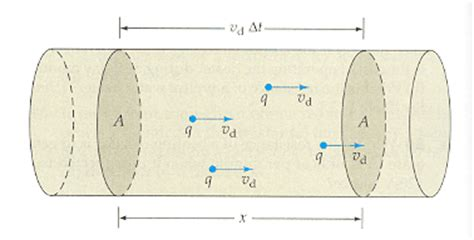 wire cross sectional area a copper wire with a cross sectional area of 15 6