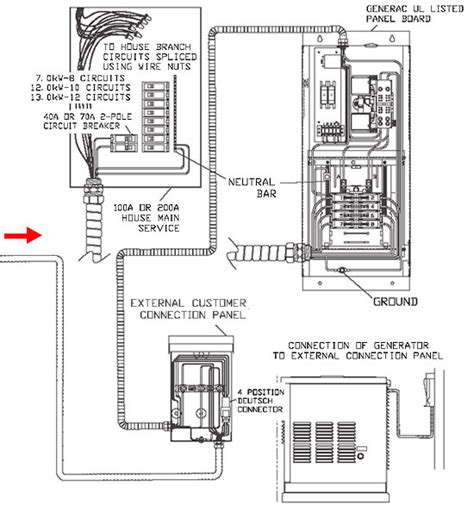 generac switch wiring diagram generac get free image