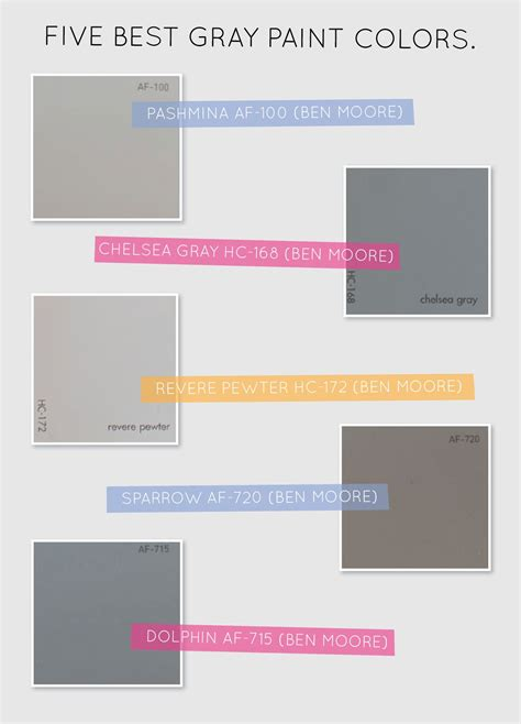 gray paint colors 5 best gray paint colors gray paint colors