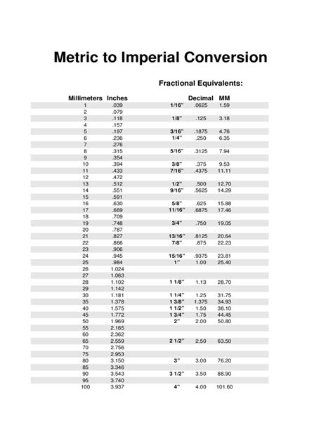 Metric Conversion Chart - 8 Free Templates in PDF, Word