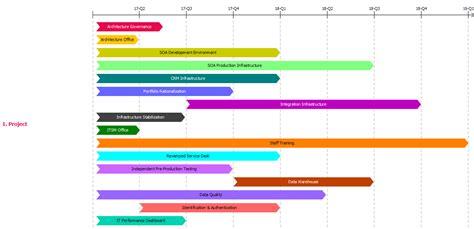 project diagram software implementation plan diagrams exles visual paradigm