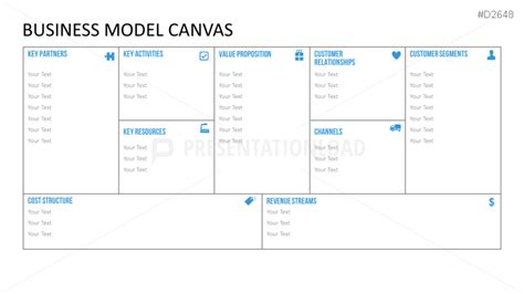 canvas business model template ppt business model canvas template powerpoint business model canvas ppt ideas metlic info