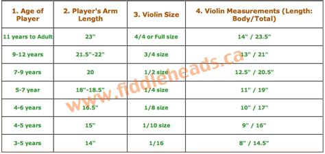 size song violin sizes chart https www blank html drama