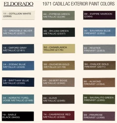 auto paint colors sles 2017 grasscloth wallpaper