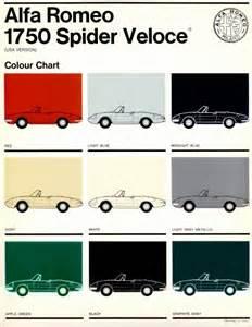 Alfa Romeo Colour Codes 1969 Alfa Romeo 1750 Boat Spider Bring A Trailer